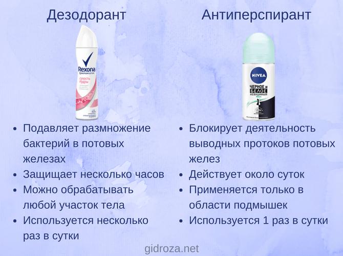 Различия между дезодорантом и антиперспирантом