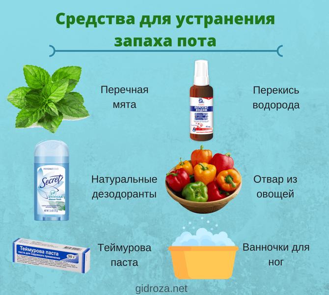Средства для устранения запаха пота