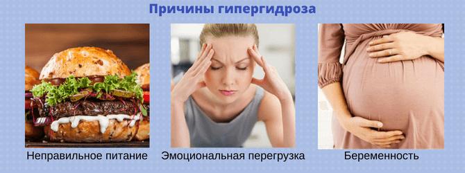 Причины гипергидроза