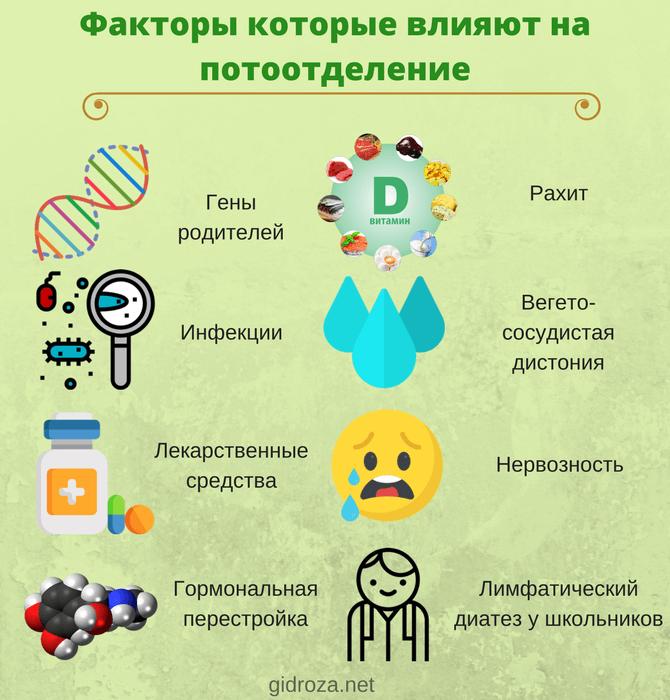 Факторы,которые влияют на потоотделение у детей