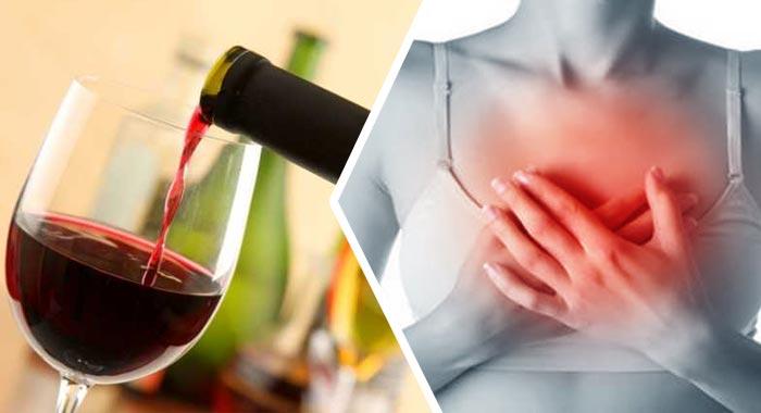 изжога от вина