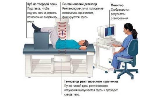 Организация диагностического кабинета